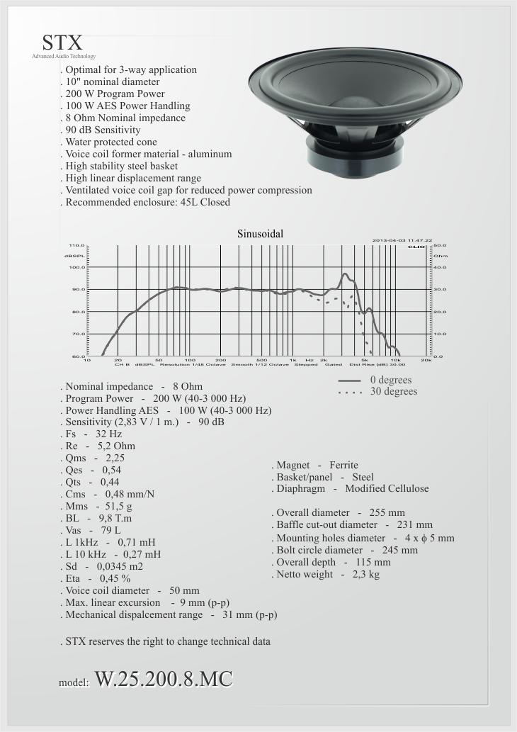 GŁOŚNIK BASOWY STX W.25.200.8.MC 25CM